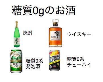 お酒(アルコール)の糖質ランキング【太らない順】
