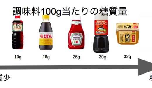 【2019年最新版】糖質制限に使える調味料一覧、代用品まとめ