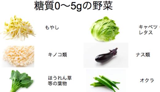 野菜の糖質量ランキング【太らない順】