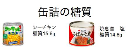 缶詰の糖質ランキング【太らない順】
