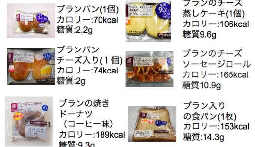 ローソンのブランパンシリーズのカロリーと糖質量の一覧表