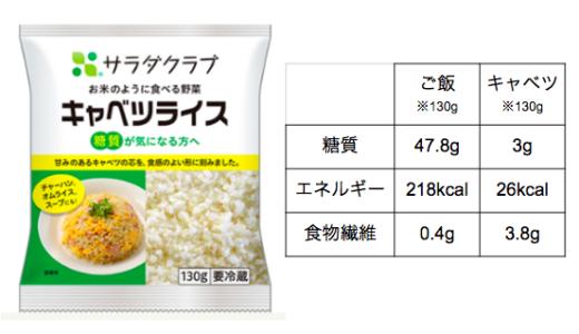 お米の代わりにキャベツライス。糖質95%・カロリー87%カットで超ヘルシー