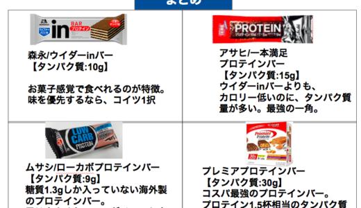 糖質制限ダイエットにおすすめプロテインバー