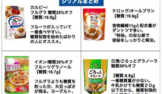 低糖質なシリアル・グラノーラおすすめランキング【糖質制限ダイエット向け】