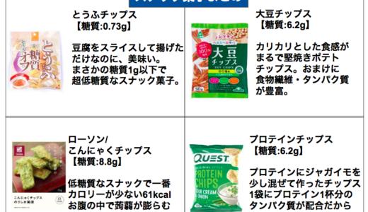 低糖質なスナック菓子まとめ【ポテチの代用にオススメ】