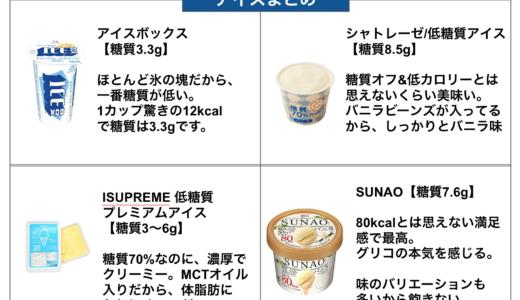 低糖質なアイスまとめ【コンビニ等の市販品】